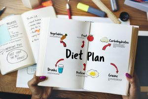 Weight Loss Diet Plan | Best Way to Lose Weight